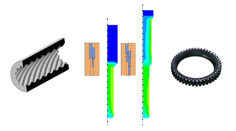 Erweiterung der technologischen Grenzen an den Bauteilen Schmiedezahnkranz (links), Kolbenbol-zen (Mitte) und Getriebewelle (rechts) - Quelle: FOSTA e.V.