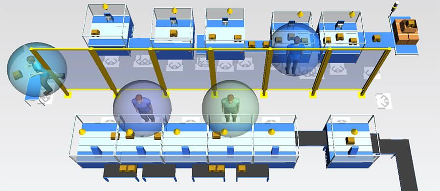 Abbildung 2: Durch Anpassung der Belegung und Arbeitsabläufe, sowie zusätzliche Schutzeinrichtung, kann der Mindestabstand garantiert werden   Quelle: Siemens Plant Simulation