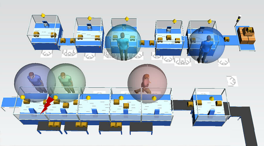 Abbildung 1: In der bisherigen Arbeitsorganisation kann der Mindestabstand nicht eingehalten werden   Quelle: Siemens Plant Simulation